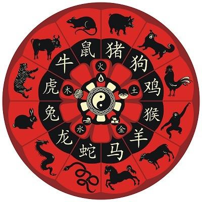Astrologie in der chinesischen Kultur