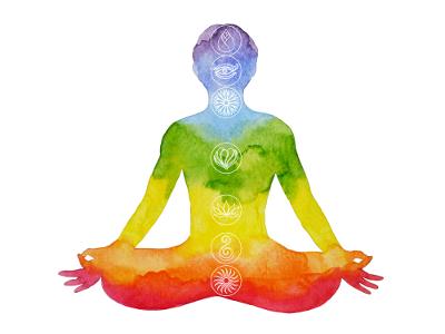 Die Chakren Meditation