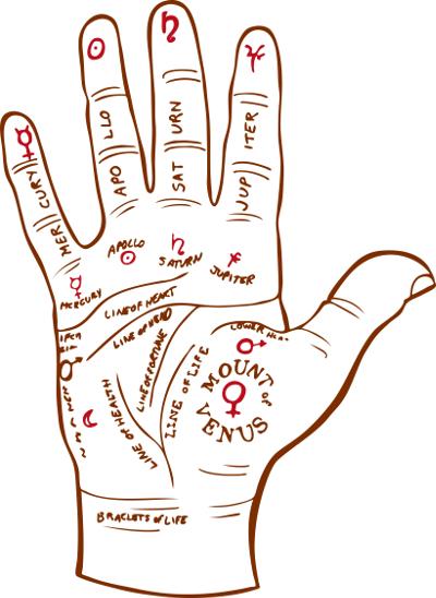 Handlinien Zeichnung