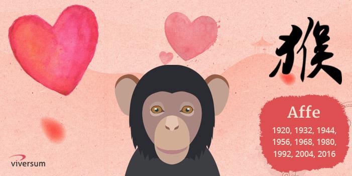 Chinesisches Tierkreiszeichen Affe