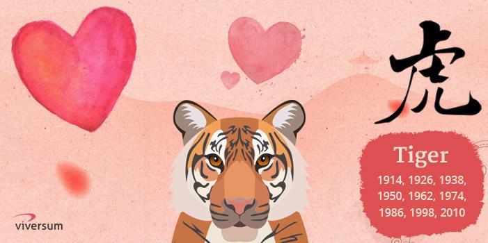 Chinesisches Tierkreiszeichen Tiger